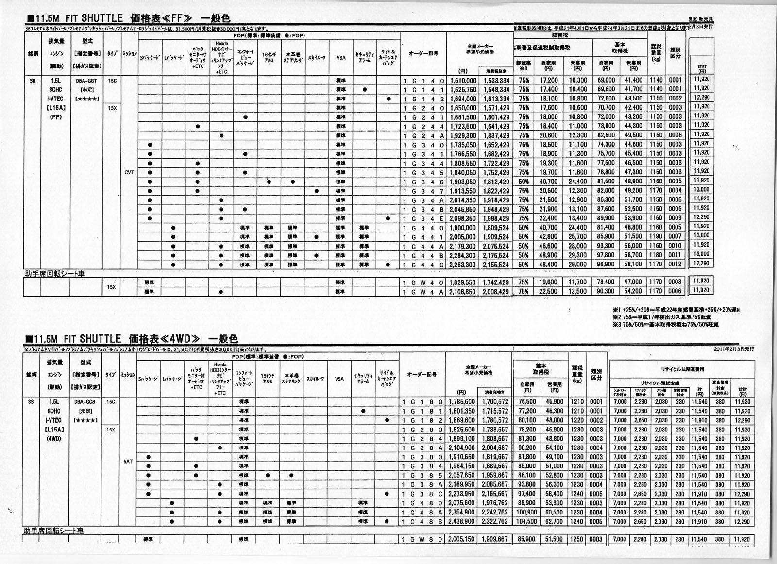 HONDA フィットシャトル 価格表/ハイブリッド初のステーションワゴン